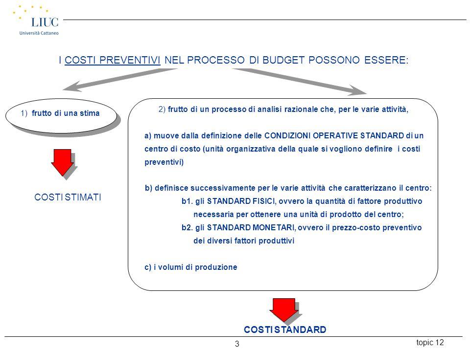 topic 12 3 2) frutto di un processo di analisi razionale che, per le varie attività, a) muove dalla definizione delle CONDIZIONI OPERATIVE STANDARD di