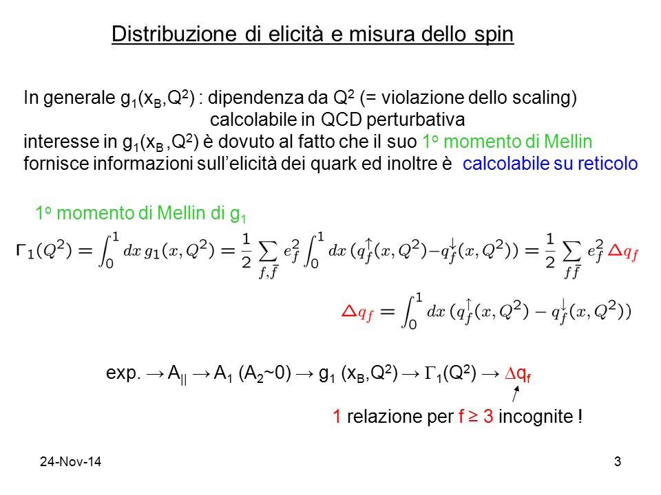 24-Nov-143 In generale g 1 (x B,Q 2 ) : dipendenza da Q 2 (= violazione dello scaling) calcolabile in QCD perturbativa interesse in g 1 (x B,Q 2 ) è dovuto al fatto che il suo 1 o momento di Mellin fornisce informazioni sull'elicità dei quark ed inoltre è calcolabile su reticolo 1 o momento di Mellin di g 1 Distribuzione di elicità e misura dello spin exp.