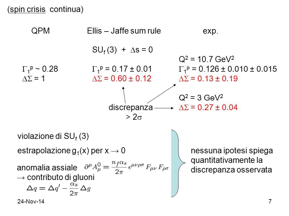 24-Nov-147 (spin crisis continua) QPM Ellis – Jaffe sum rule exp.  1 p ~ 0.28  = 1 SU f (3) +  s = 0  1 p = 0.17 ± 0.01  = 0.60 ± 0.12 Q 2 = 10