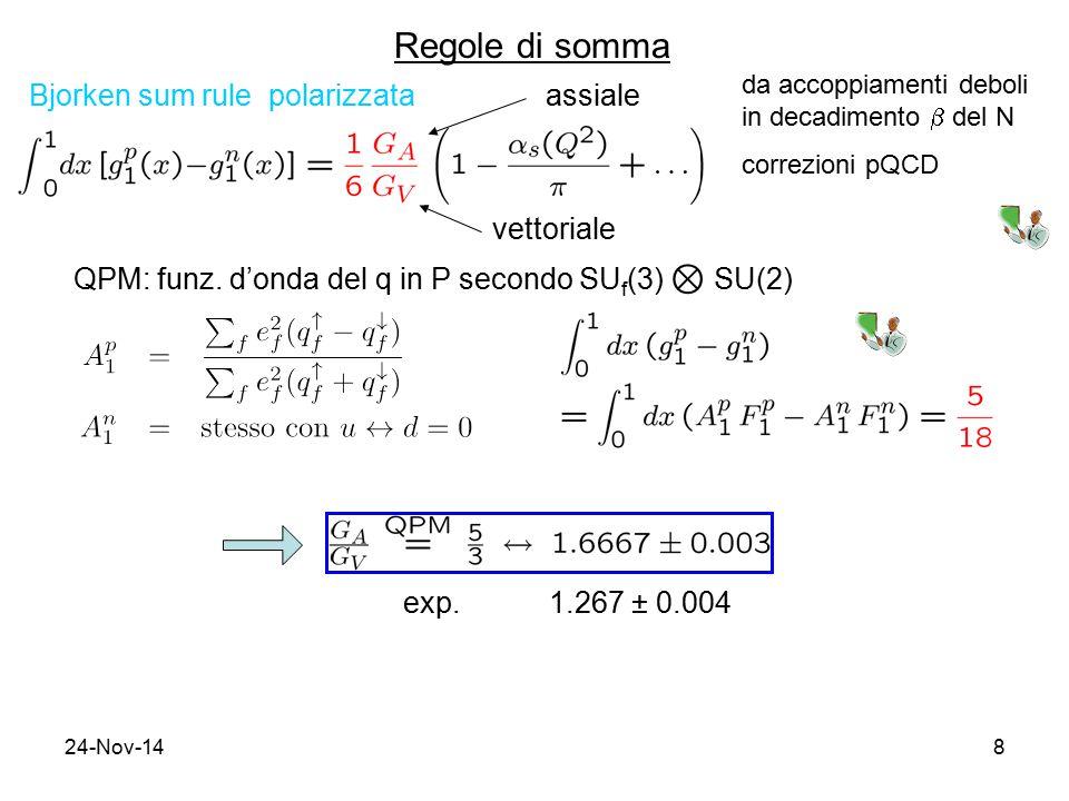 24-Nov-148 Bjorken sum rule polarizzataassiale vettoriale da accoppiamenti deboli in decadimento  del N QPM: funz. d'onda del q in P secondo SU f (3)