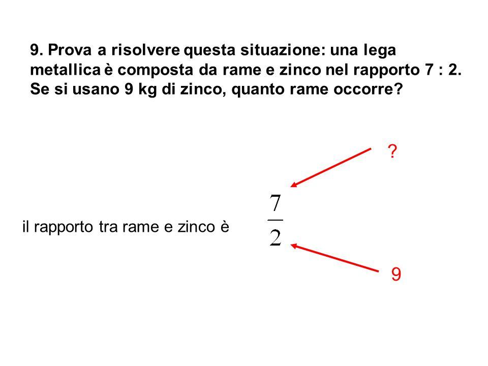 PROPRIETA' DELLO SCOMPORRE In ogni proporzione la DIFFERENZA dei primi due termini sta al primo termine come la DIFFERENZA degli altri due termini sta al terzo termine a : b = c : d (a - b) : a = (c - d) : c
