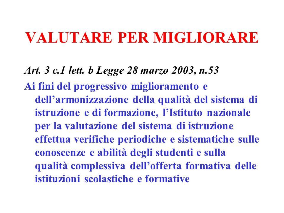 LA NATURA DELL'INVALSI L'ISTITUTO E' ENTE DI RICERCA CON PERSONALITA' GIURIDICA DI DIRITTO PUBBLICO ED AUTONOMIA AMMINISTRATIVA, CONTABILE, PATRIMONIALE, REGOLAMENTARE E FINANZIARIA (Decreto legislativo 19 novembre 2004, n.