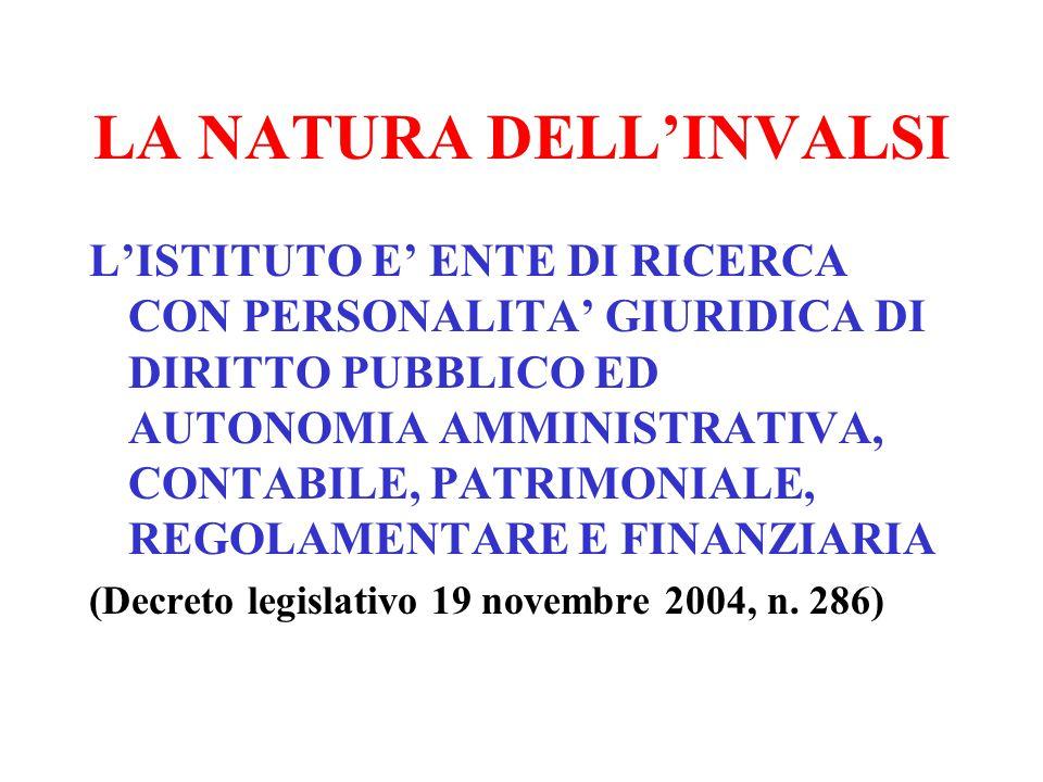 IL QUADRO DI RIFERIMENTO DI ITALIANO I TRE AMBITI DELLA PADRONANZA LINGUISTICA -INTERAZIONE VERBALE -LETTURA -SCRITTURA
