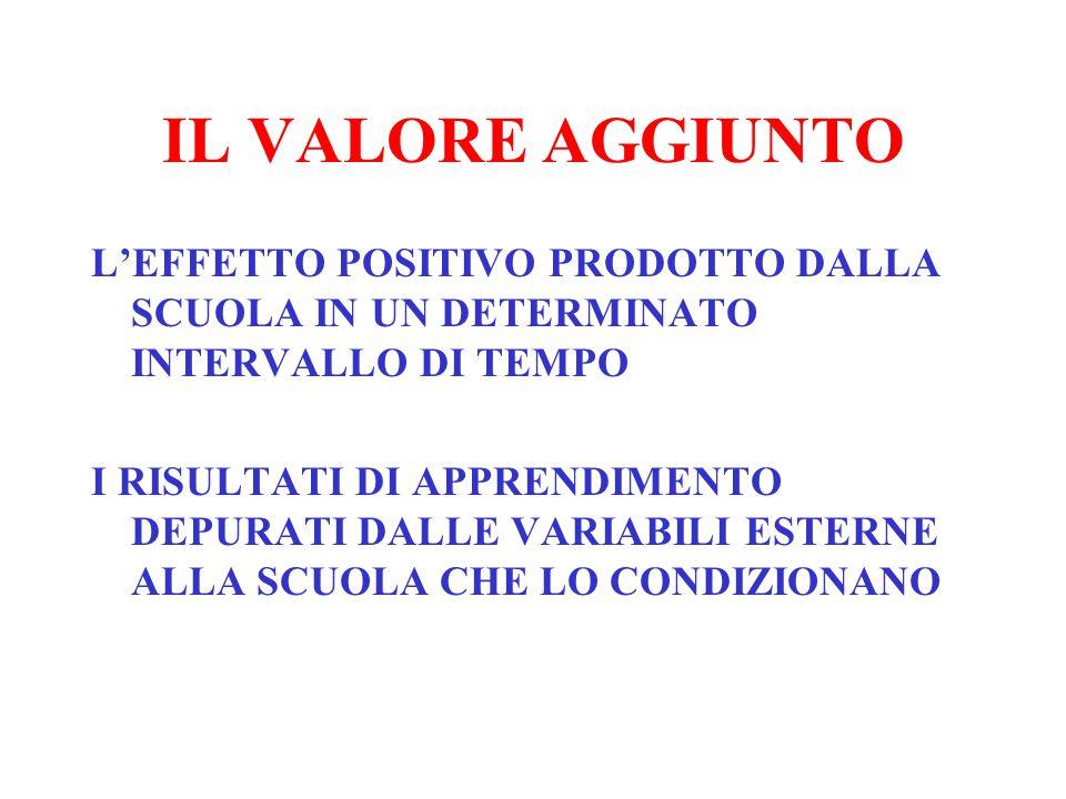 LA RESTITUZIONE DEI DATI ALLE SCUOLE UNA RISORSA PER L'AUTOVALUTAZIONE E IL MIGLIORAMENTO art.4 comma 4 D.P.R.