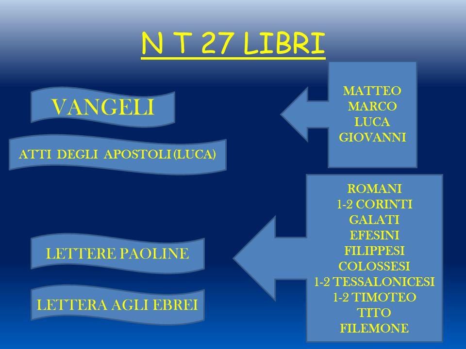 N T 27 LIBRI VANGELI MATTEO MARCO LUCA GIOVANNI ATTI DEGLI APOSTOLI (LUCA) LETTERE PAOLINE ROMANI 1-2 CORINTI GALATI EFESINI FILIPPESI COLOSSESI 1-2 T