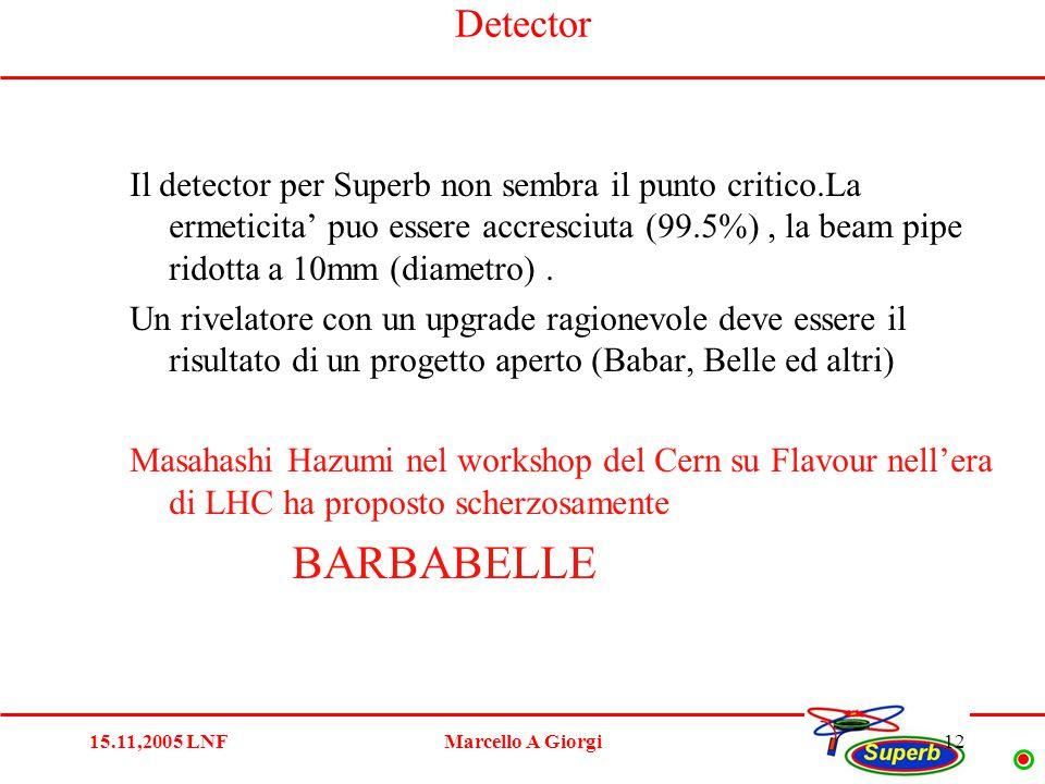 15.11,2005 LNFMarcello A Giorgi12 Detector Il detector per Superb non sembra il punto critico.La ermeticita' puo essere accresciuta (99.5%), la beam pipe ridotta a 10mm (diametro).