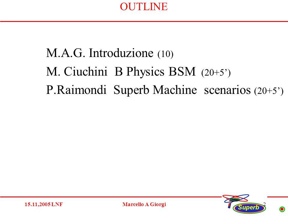15.11,2005 LNFMarcello A Giorgi2 OUTLINE M.A.G.Introduzione (10) M.