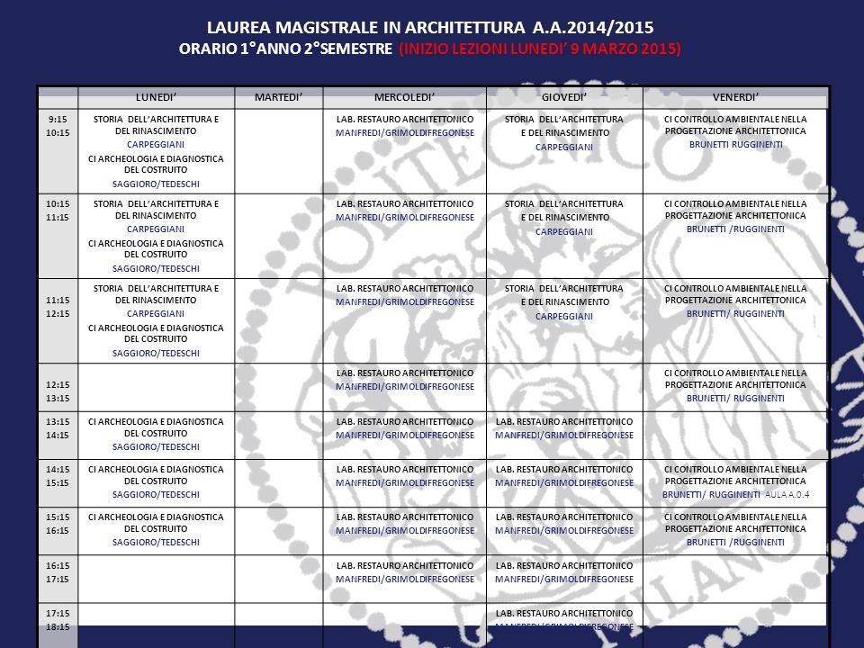 LAUREA MAGISTRALE IN ARCHITETTURA A.A.2014/2015 ORARIO 2°ANNO 2°SEMESTRE (INIZIO LEZIONI LUNEDI' 9 MARZO 2015) ORARIOLUNEDI'MARTEDI'MERCOLEDI'GIOVEDI'VENERDI' 9:15 10:15 11:15 CI PROGETTO E STORIA DELL'ARCHITETTURA SPINELLI-FERRARI IMPIANTI E RETI PER L'EDILIZIA STORICA GRIMOLDI (opzionale) COSTRUZIONI IN ZONA SISMICA VALENTE (opzionale) 11:15 12:15 CI PROGETTO E STORIA DELL'ARCHITETTURA SPINELLI-FERRARI IMPIANTI E RETI PER L'EDILIZIA STORICA GRIMOLDI (opzionale) COSTRUZIONI IN ZONA SISMICA VALENTE (opzionale) 12:15 13:15 CI PROGETTO E STORIA DELL'ARCHITETTURA SPINELLI-FERRARI IMPIANTI E RETI PER L'EDILIZIA STORICA GRIMOLDI (opzionale) COSTRUZIONI IN ZONA SISMICA VALENTE (opzionale) 13:15 14:15 15:15 CI PROGETTO E STORIA DELL'ARCHITETTURA SPINELLI-FERRARI 15:15 16:15 CI PROGETTO E STORIA DELL'ARCHITETTURA SPINELLI-FERRARI 16:15 17:15 CI PROGETTO E STORIA DELL'ARCHITETTURA SPINELLI-FERRARI 17:15 18:15 19:15