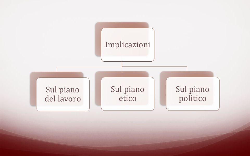 Implicazioni Sul piano del lavoro Sul piano etico Sul piano politico