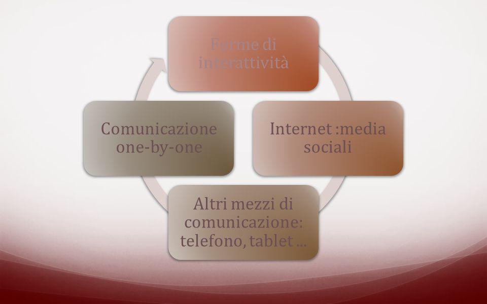 Forme di interattività Internet :media sociali Altri mezzi di comunicazione: telefono, tablet... Comunicazione one-by-one