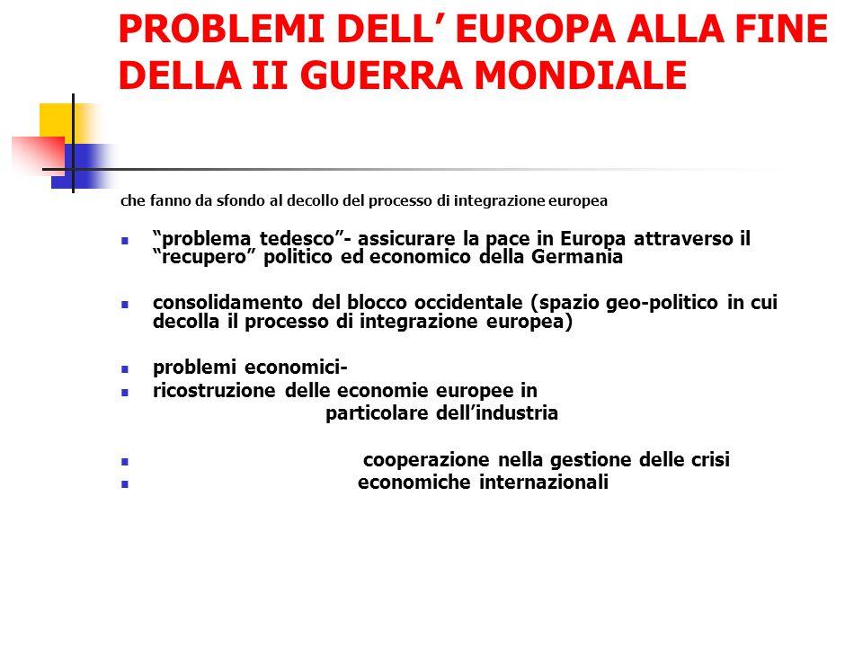 """PROBLEMI DELL' EUROPA ALLA FINE DELLA II GUERRA MONDIALE che fanno da sfondo al decollo del processo di integrazione europea """"problema tedesco""""- assic"""