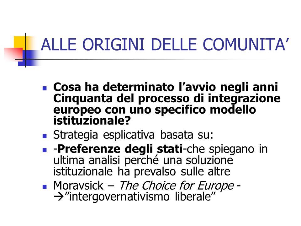 ALLE ORIGINI DELLE COMUNITA' Cosa ha determinato l'avvio negli anni Cinquanta del processo di integrazione europeo con uno specifico modello istituzio