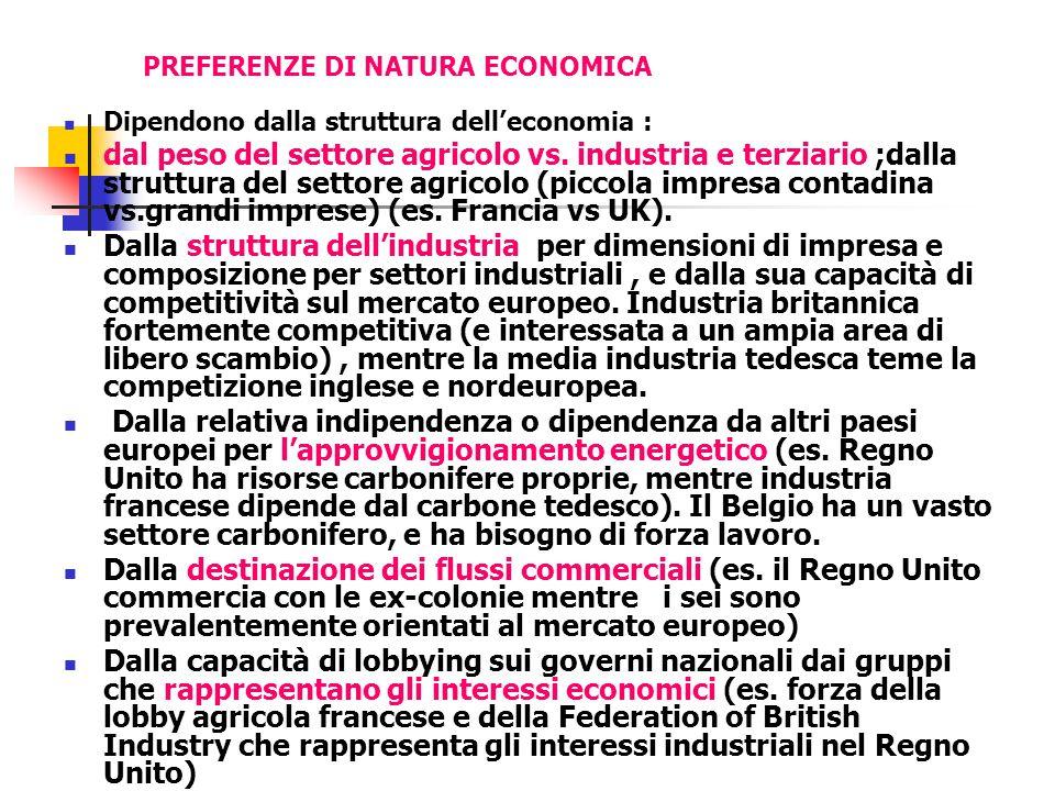 PREFERENZE DI NATURA ECONOMICA Dipendono dalla struttura dell'economia : dal peso del settore agricolo vs. industria e terziario ;dalla struttura del