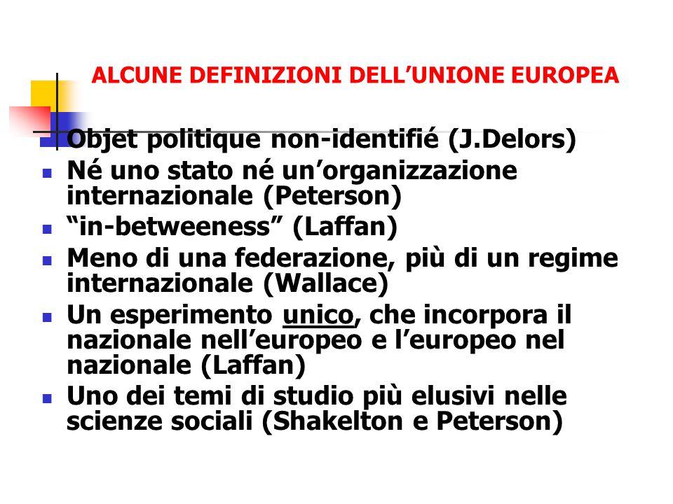 """ALCUNE DEFINIZIONI DELL'UNIONE EUROPEA Objet politique non-identifié (J.Delors) Né uno stato né un'organizzazione internazionale (Peterson) """"in-betwee"""