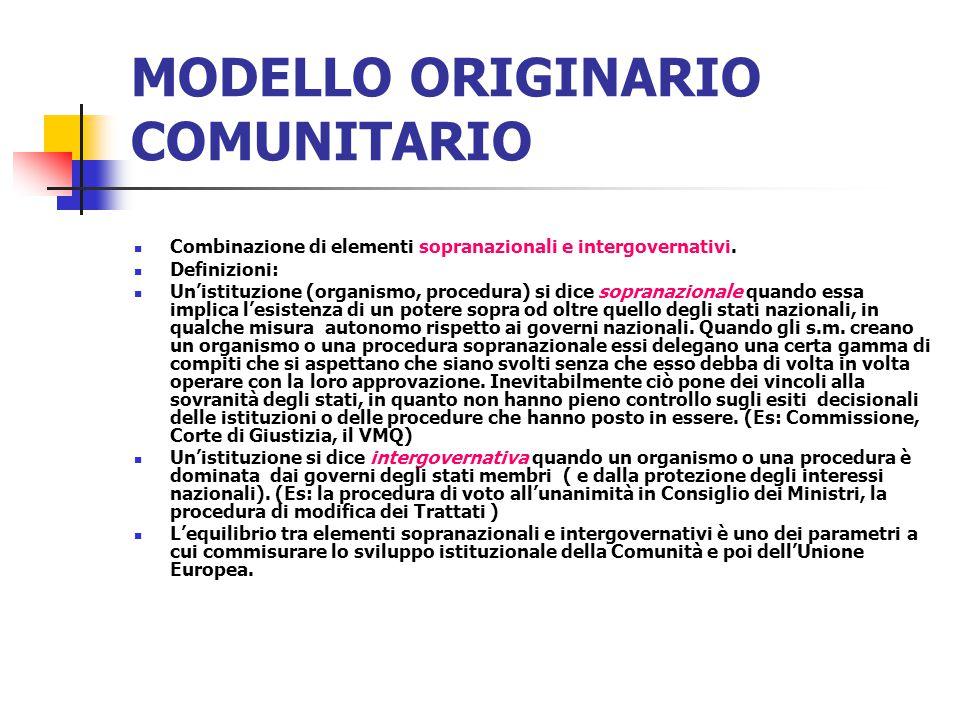 MODELLO ORIGINARIO COMUNITARIO Combinazione di elementi sopranazionali e intergovernativi. Definizioni: Un'istituzione (organismo, procedura) si dice