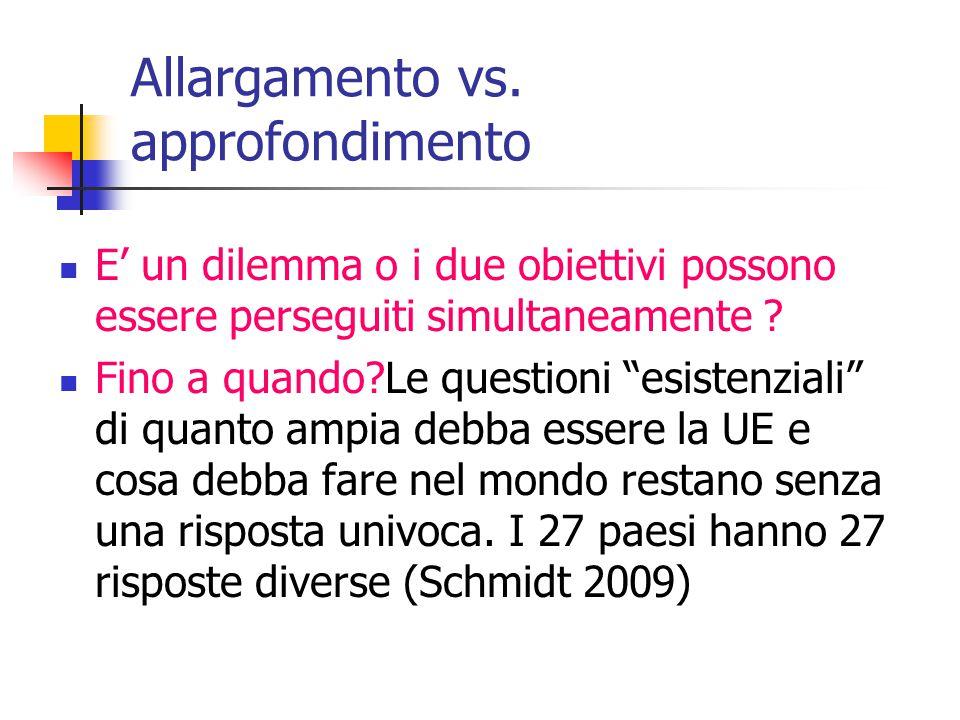"""Allargamento vs. approfondimento E' un dilemma o i due obiettivi possono essere perseguiti simultaneamente ? Fino a quando?Le questioni """"esistenziali"""""""