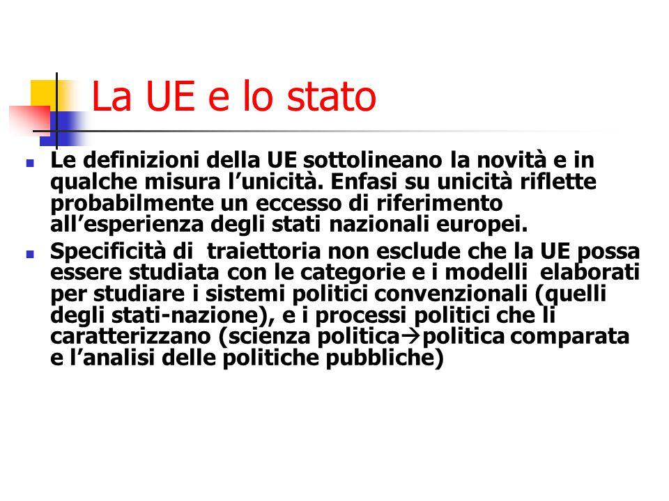La UE e lo stato Le definizioni della UE sottolineano la novità e in qualche misura l'unicità. Enfasi su unicità riflette probabilmente un eccesso di