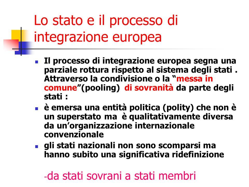 Lo stato e il processo di integrazione europea Il processo di integrazione europea segna una parziale rottura rispetto al sistema degli stati. Attrave