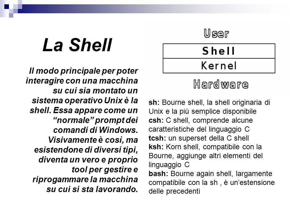 Implementazione della Shell Come abbiamo detto prima la shell è uno strumento potentissimo, ma va anche saputo usare.