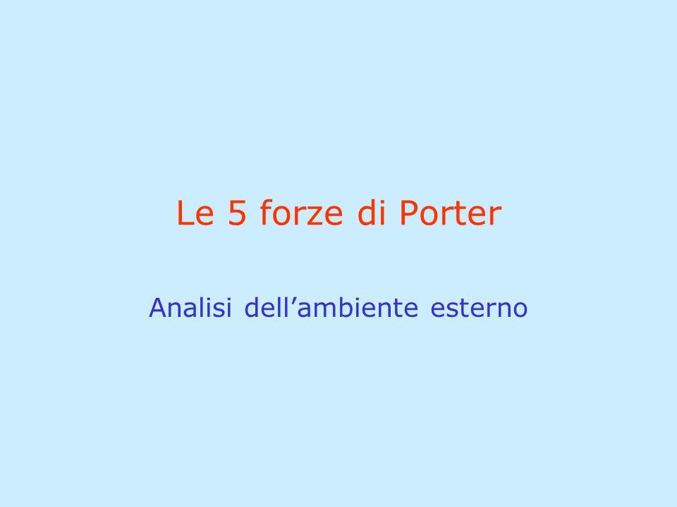 Le 5 forze di Porter Analisi dell'ambiente esterno
