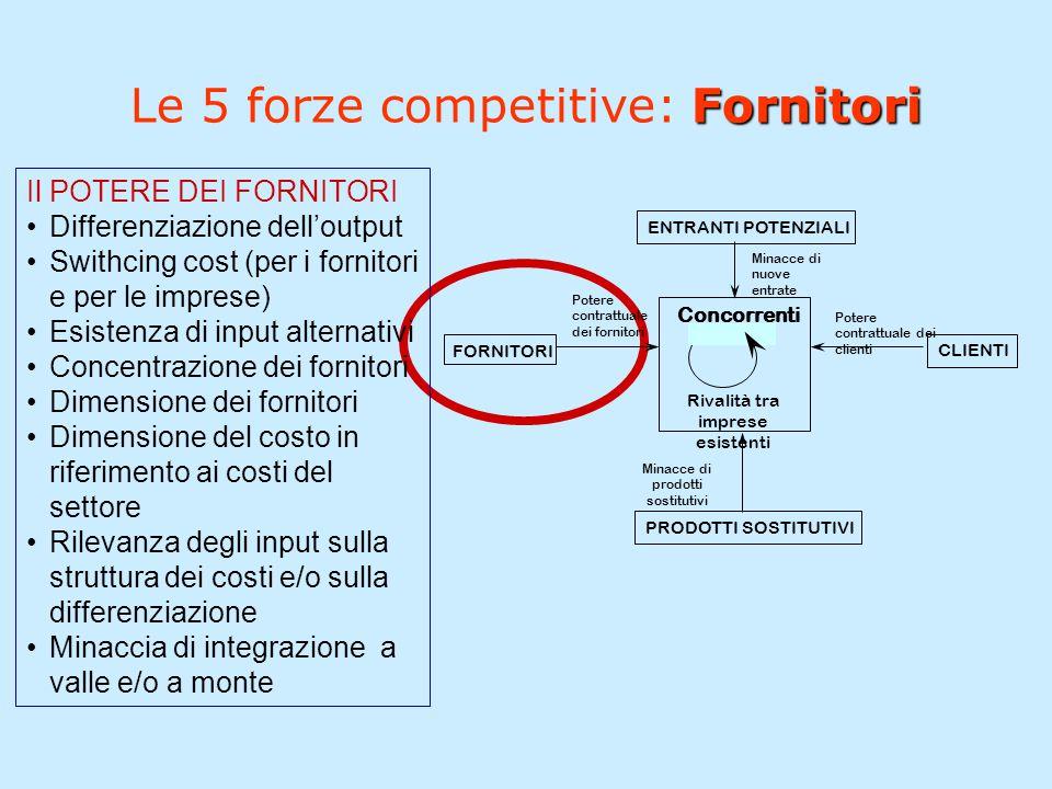 Fornitori Le 5 forze competitive: Fornitori Il POTERE DEI FORNITORI Differenziazione dell'output Swithcing cost (per i fornitori e per le imprese) Esi