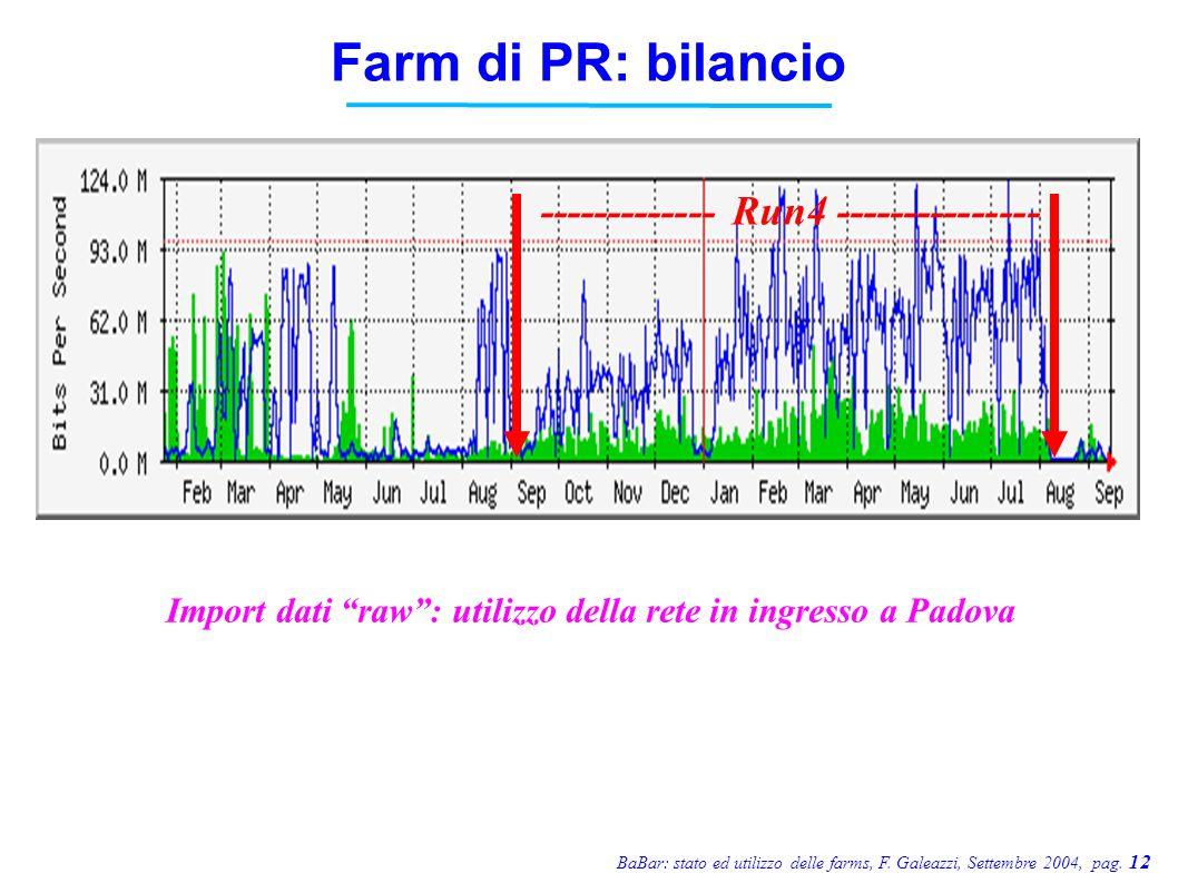 BaBar: stato ed utilizzo delle farms, F. Galeazzi, Settembre 2004, pag.