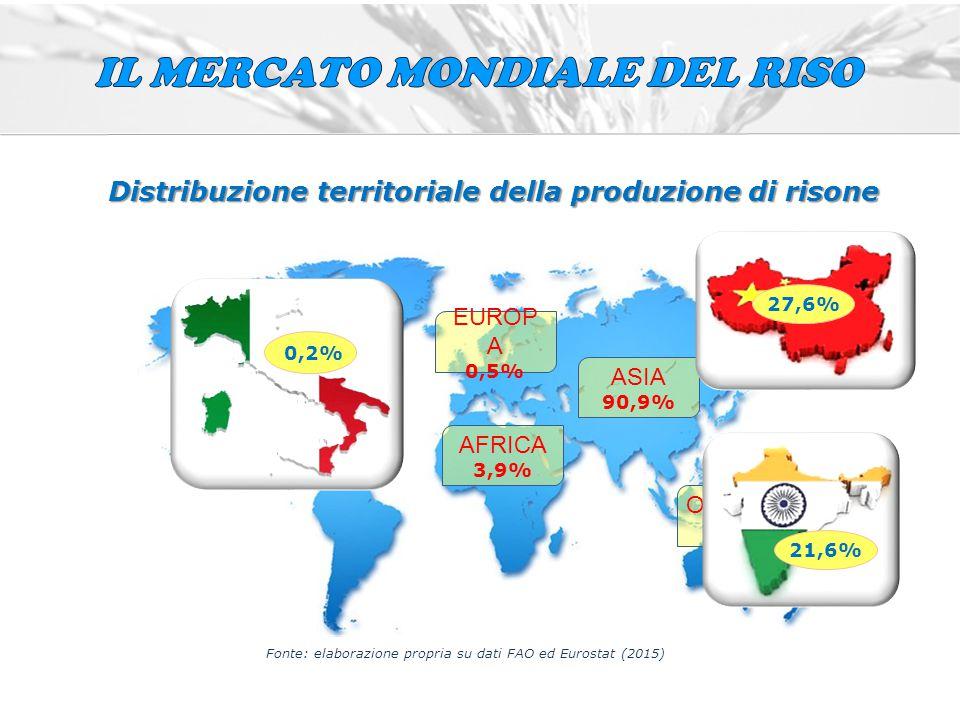 Fonte: elaborazione propria su dati FAO ed Eurostat (2015) AMERICA 4,5% AFRICA 3,9% EUROP A 0,5% ASIA 90,9% OCEANIA 0,2% Distribuzione territoriale de