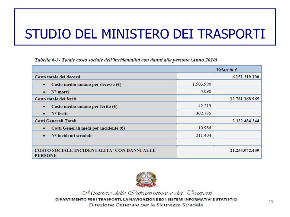 STUDIO DEL MINISTERO DEI TRASPORTI 10