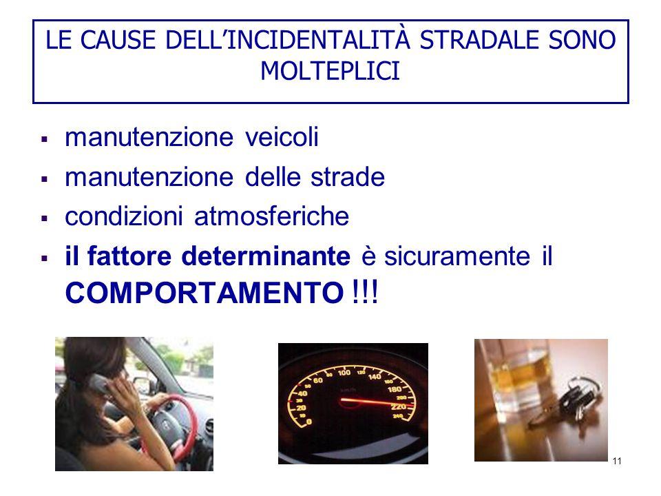 LE CAUSE DELL'INCIDENTALITÀ STRADALE SONO MOLTEPLICI  manutenzione veicoli  manutenzione delle strade  condizioni atmosferiche  il fattore determinante è sicuramente il COMPORTAMENTO !!.