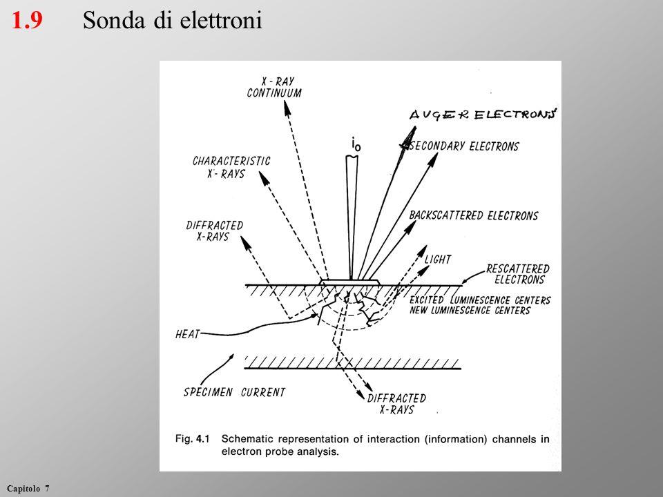 1.9Sonda di elettroni Capitolo 7