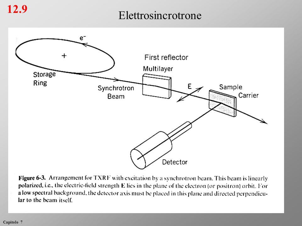 First reflector 12.9 Elettrosincrotrone Capitolo 7