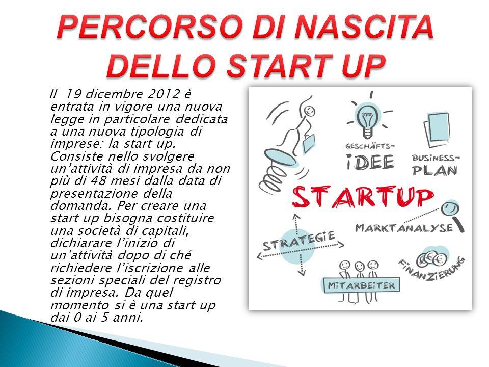 Il 19 dicembre 2012 è entrata in vigore una nuova legge in particolare dedicata a una nuova tipologia di imprese: la start up.