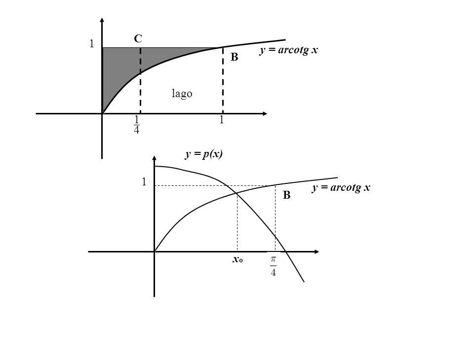 C 1 1 1414 B lago y = arcotg x 1 B y = p(x) xoxo