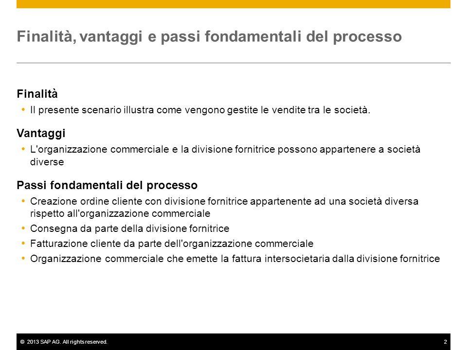 ©2013 SAP AG. All rights reserved.2 Finalità, vantaggi e passi fondamentali del processo Finalità  Il presente scenario illustra come vengono gestite