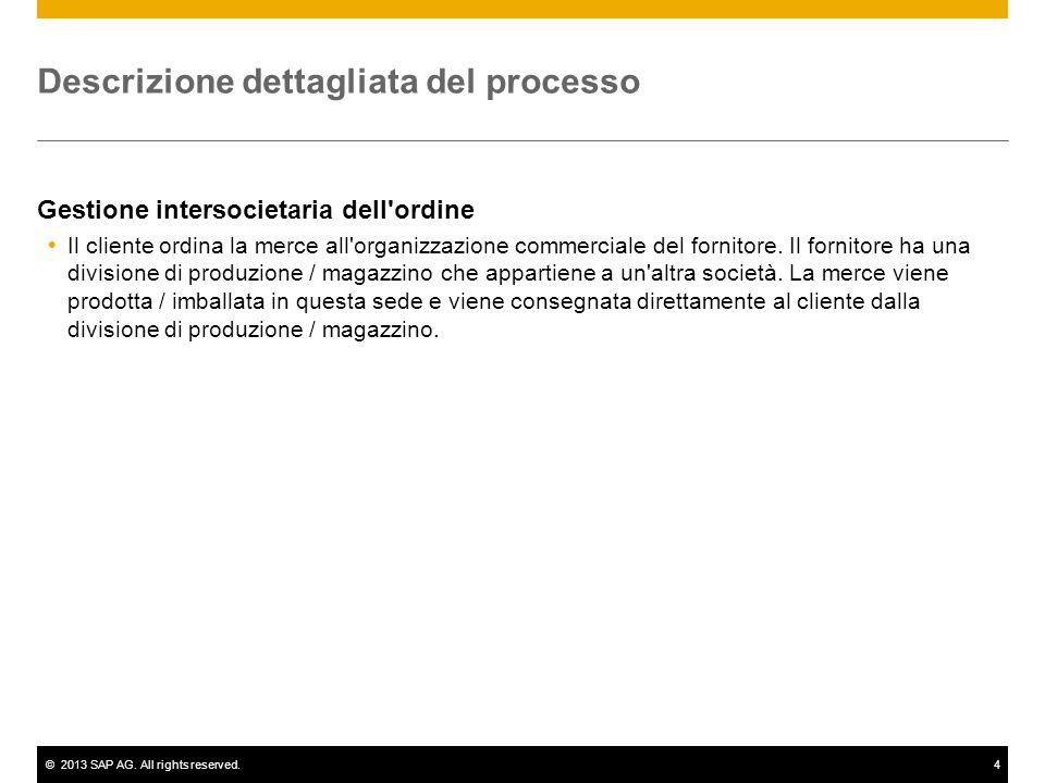 ©2013 SAP AG. All rights reserved.4 Descrizione dettagliata del processo Gestione intersocietaria dell'ordine  Il cliente ordina la merce all'organiz