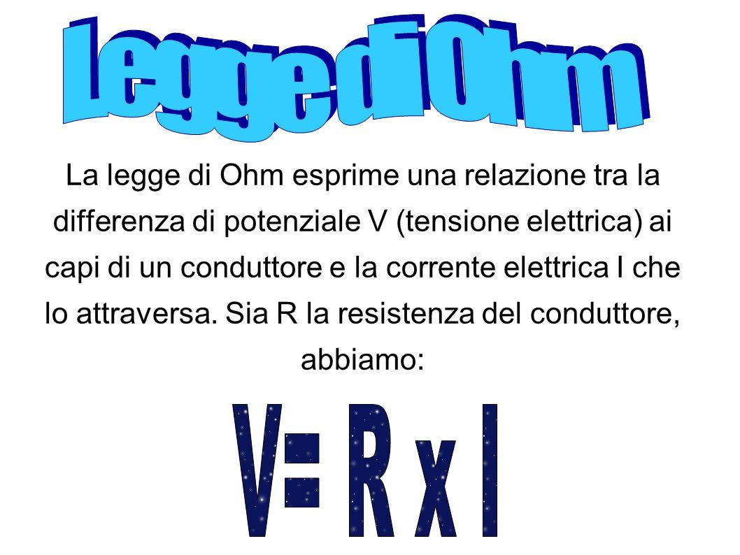 La legge di Ohm esprime una relazione tra la differenza di potenziale V (tensione elettrica) ai capi di un conduttore e la corrente elettrica I che lo