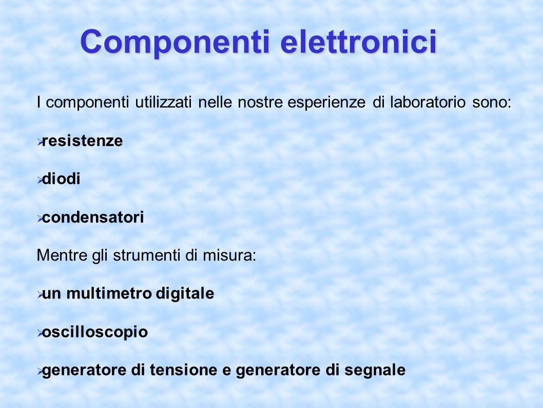 I componenti utilizzati nelle nostre esperienze di laboratorio sono:  resistenze  diodi  condensatori Mentre gli strumenti di misura:  un multimetro digitale  oscilloscopio  generatore di tensione e generatore di segnale Componenti elettronici