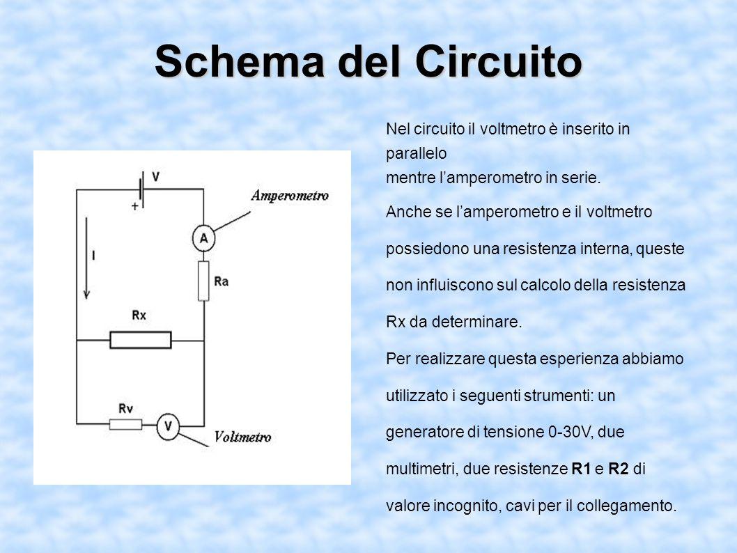 Schema del Circuito Nel circuito il voltmetro è inserito in parallelo mentre l'amperometro in serie. Anche se l'amperometro e il voltmetro possiedono