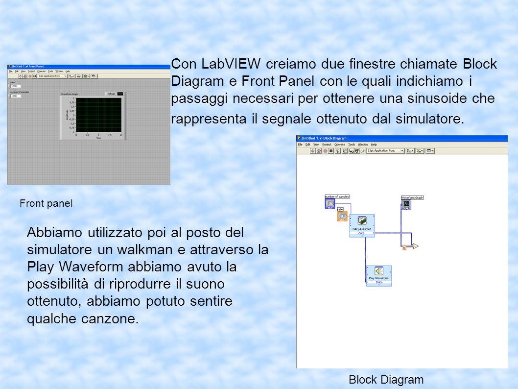 Con LabVIEW creiamo due finestre chiamate Block Diagram e Front Panel con le quali indichiamo i passaggi necessari per ottenere una sinusoide che rapp