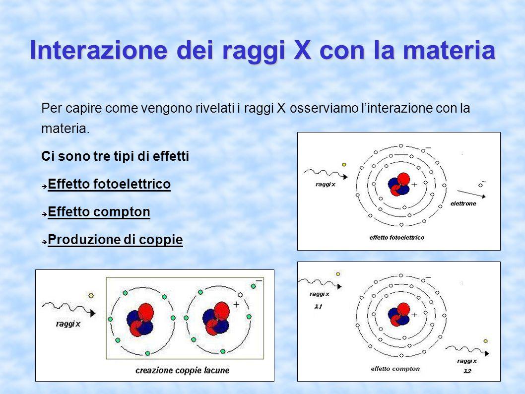 Interazione dei raggi X con la materia Per capire come vengono rivelati i raggi X osserviamo l'interazione con la materia. Ci sono tre tipi di effetti