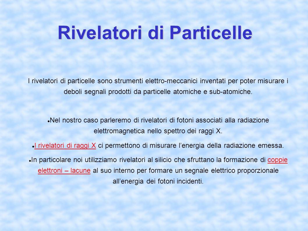 Rivelatori di Particelle Rivelatori di Particelle I rivelatori di particelle sono strumenti elettro-meccanici inventati per poter misurare i deboli segnali prodotti da particelle atomiche e sub-atomiche.