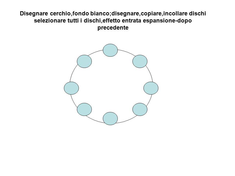 Disegnare cerchio,fondo bianco;disegnare,copiare,incollare dischi selezionare tutti i dischi,effetto entrata espansione-dopo precedente