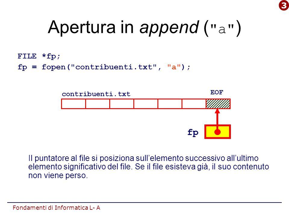 Fondamenti di Informatica L- A Apertura in append ( a ) FILE *fp; fp = fopen( contribuenti.txt , a ); Il puntatore al file si posiziona sull'elemento successivo all'ultimo elemento significativo del file.