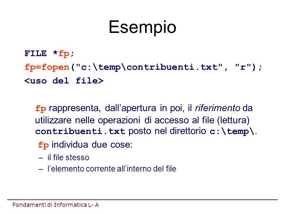 Fondamenti di Informatica L- A Esempio FILE *fp; fp=fopen( c:\temp\contribuenti.txt , r ); fp rappresenta, dall'apertura in poi, il riferimento da utilizzare nelle operazioni di accesso al file (lettura) contribuenti.txt posto nel direttorio c:\temp\.