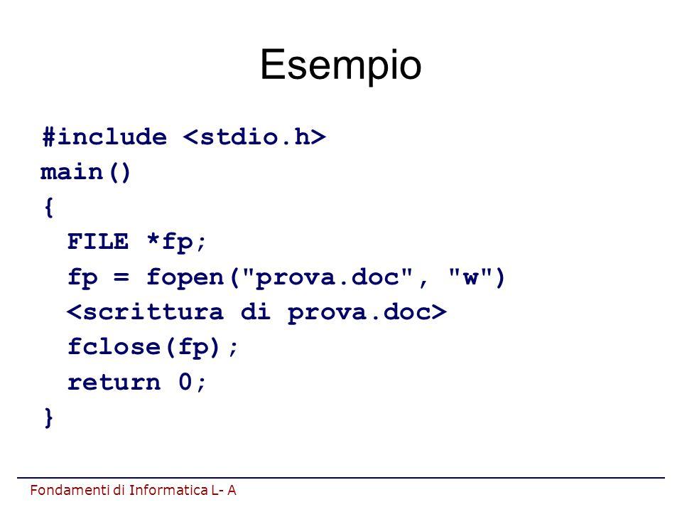 Fondamenti di Informatica L- A Esempio #include main() { FILE *fp; fp = fopen(