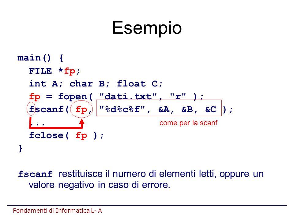 Fondamenti di Informatica L- A Esempio main() { FILE *fp; int A; char B; float C; fp = fopen( dati.txt , r ); fscanf( fp, %d%c%f , &A, &B, &C );...