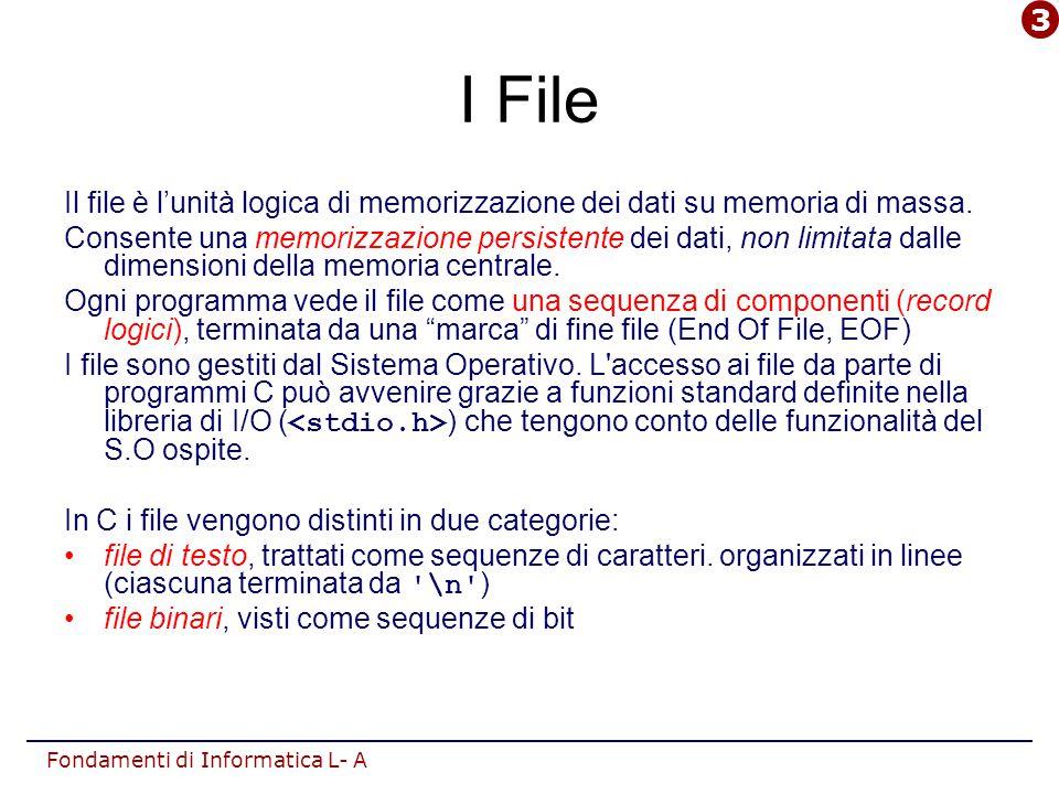Fondamenti di Informatica L- A I File Il file è l'unità logica di memorizzazione dei dati su memoria di massa. Consente una memorizzazione persistente