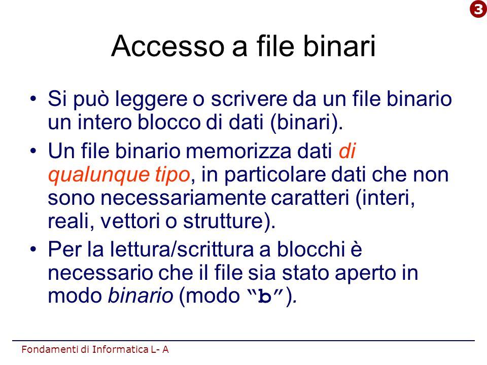 Fondamenti di Informatica L- A Accesso a file binari Si può leggere o scrivere da un file binario un intero blocco di dati (binari). Un file binario m