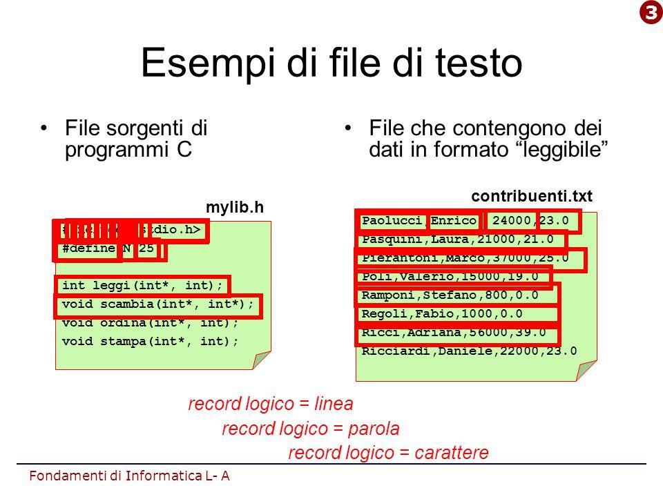 Fondamenti di Informatica L- A Esempi di file di testo File sorgenti di programmi C File che contengono dei dati in formato leggibile mylib.h #include #define N 25 int leggi(int*, int); void scambia(int*, int*); void ordina(int*, int); void stampa(int*, int); Paolucci,Enrico, 24000,23.0 Pasquini,Laura,21000,21.0 Pierantoni,Marco,37000,25.0 Poli,Valerio,15000,19.0 Ramponi,Stefano,800,0.0 Regoli,Fabio,1000,0.0 Ricci,Adriana,56000,39.0 Ricciardi,Daniele,22000,23.0 contribuenti.txt record logico = linea record logico = carattere record logico = parola 3