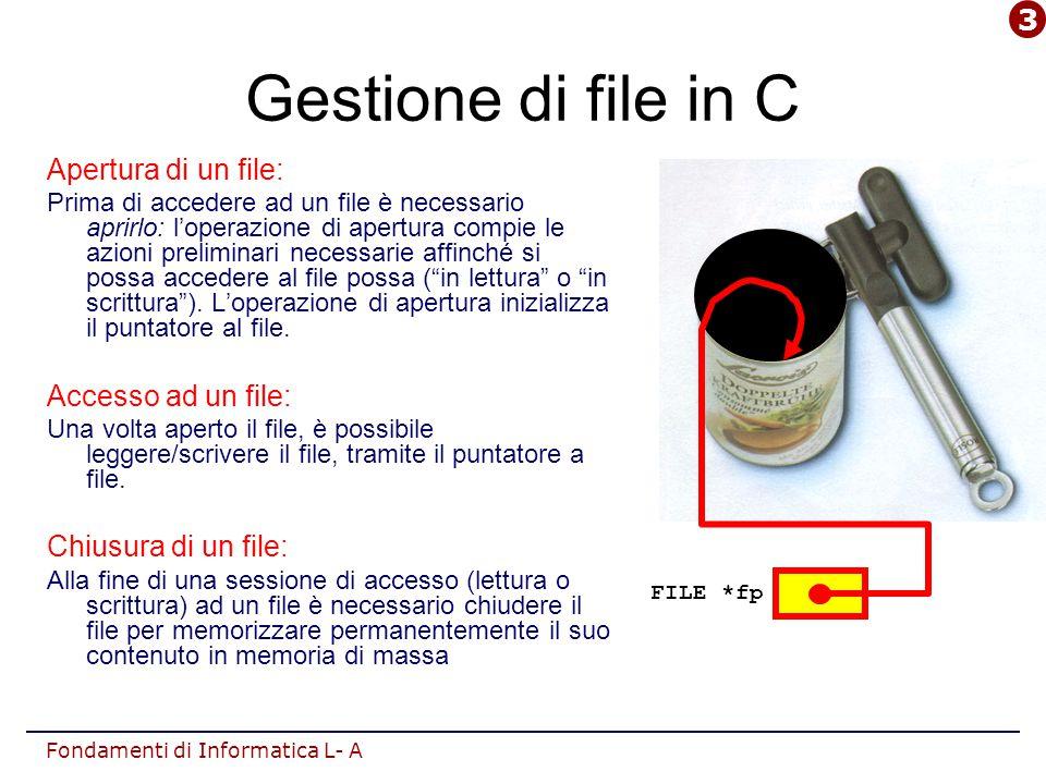 Fondamenti di Informatica L- A Gestione di file in C Apertura di un file: Prima di accedere ad un file è necessario aprirlo: l'operazione di apertura